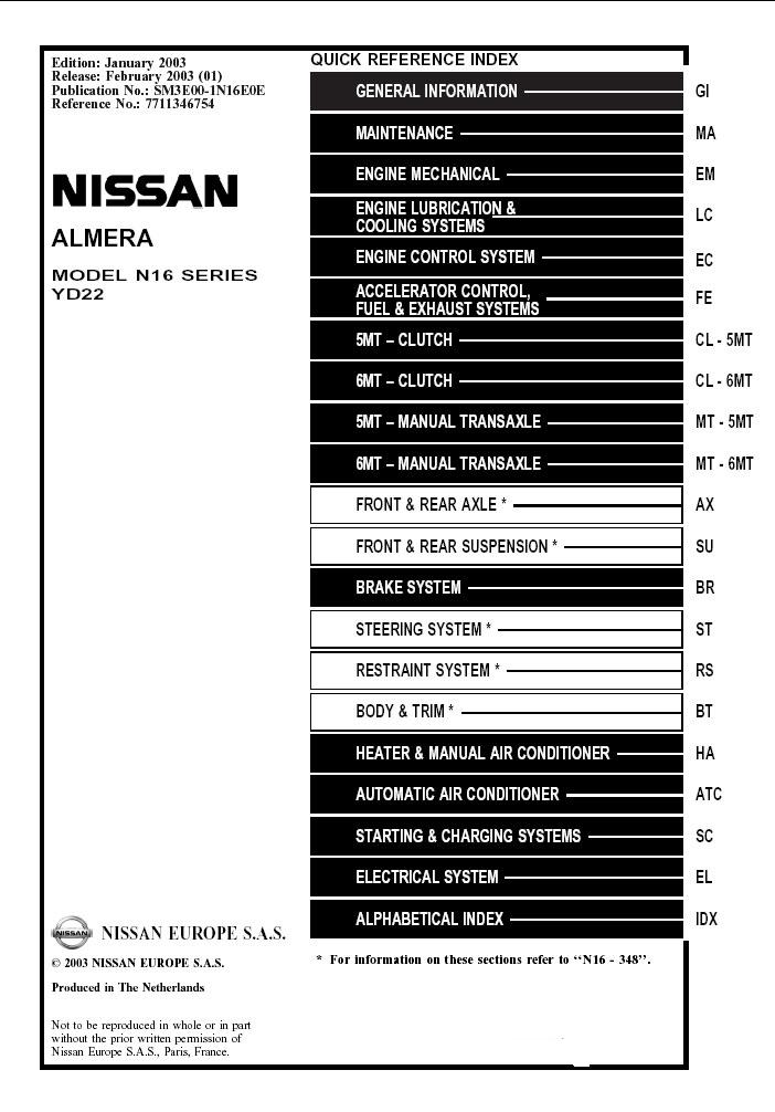 информация Nissan Tiana.