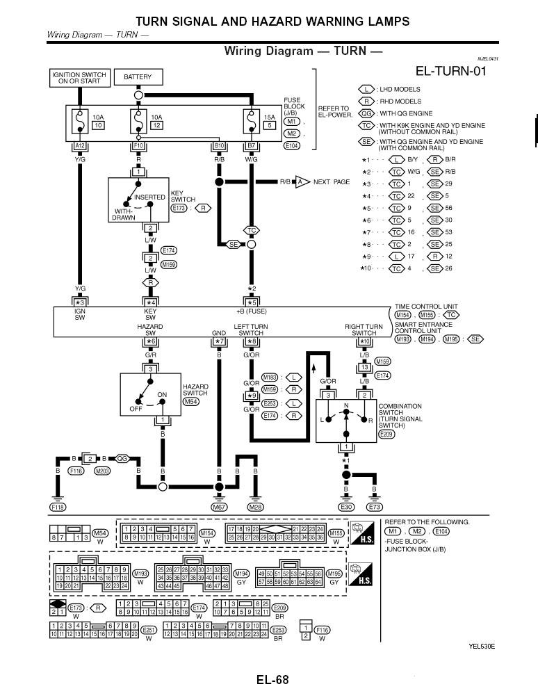 Nissan Zd30 Workshop Manual Pdf