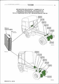 Документация по ремонту и обслуживанию Рено грузовые авто