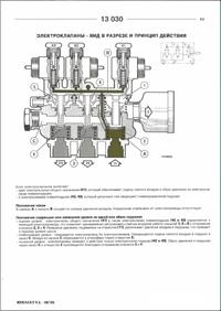 Документация по тех обслуживанию и ремонту грузовиков Renault